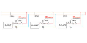 Elektrozawory do kurtyn i nagrzewnic schemat wpis 300x150 Elektrozawory odcinające do kurtyn i nagrzewnic powietrznych