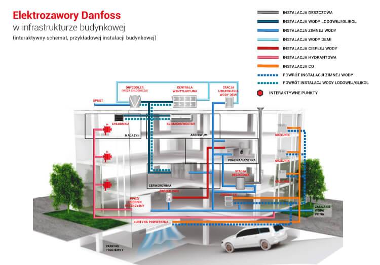 base graphic desto v05 Automatyka przemysłowa