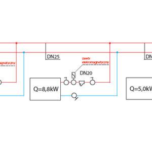 Elektrozawory dokurtyn inagrzewnic schemat wpis 150x150 Aktualności