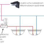 Schemat wezla sanitarnego lazienki Danfoss 150x150 Aktualności