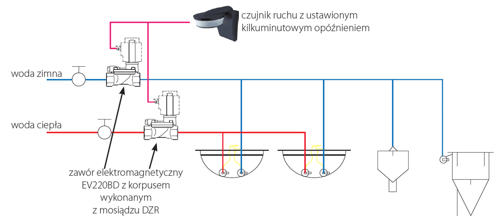 schemat wezla sanitarnego lazienk
