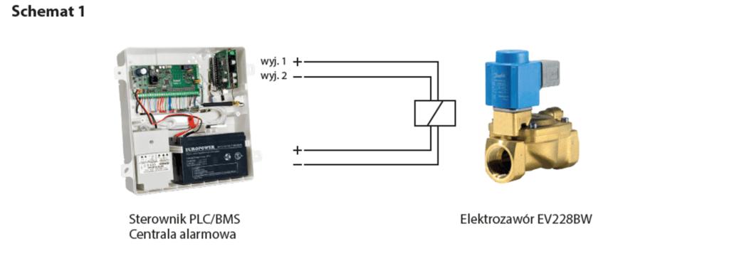 zawory bistabilne sterowanie schemat1 1024x367 Jak sterować zaworem bistabilnym EV228BW
