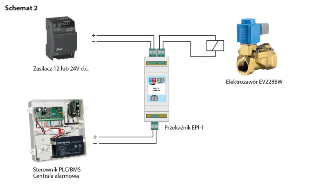 zawory bistabilne sterowanie schemat2 1024x590 Jak sterować zaworem bistabilnym EV228BW